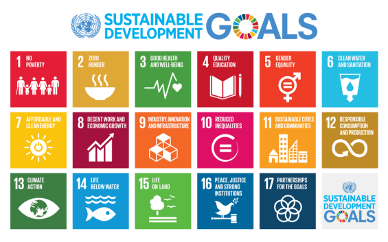 1280px-Sustainable_Development_Goals_chart.svg_